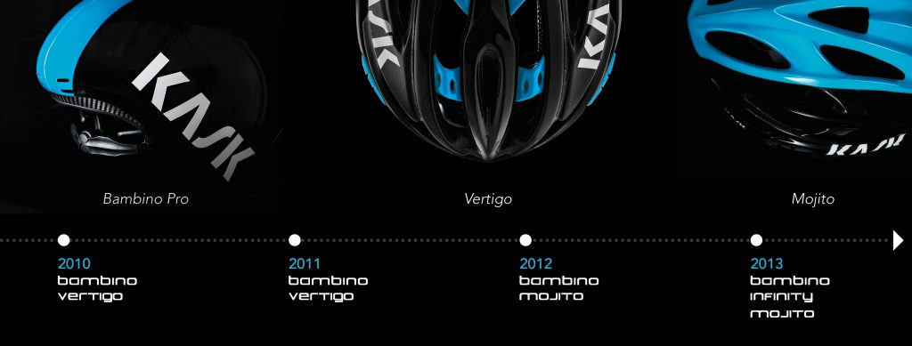 timeline_ciclismo